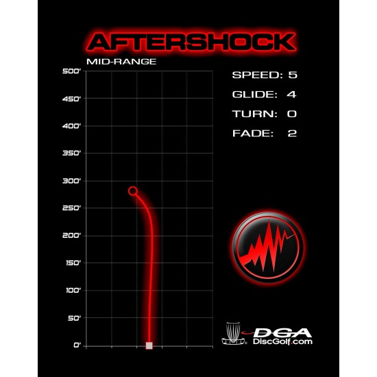 DGA AfterShock - ProLine
