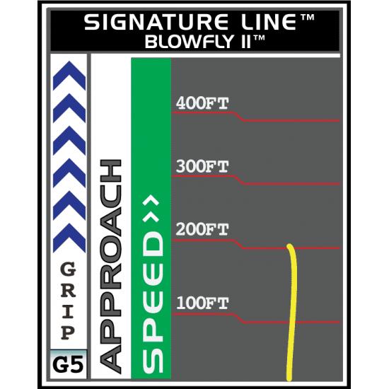 DGA Blowfly II - Signature Line