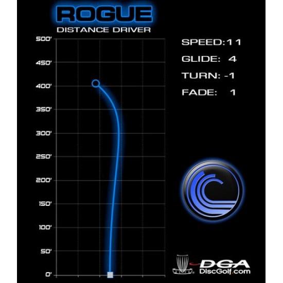 DGA Rogue - RDGA Line