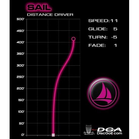 DGA Sail - SP Line