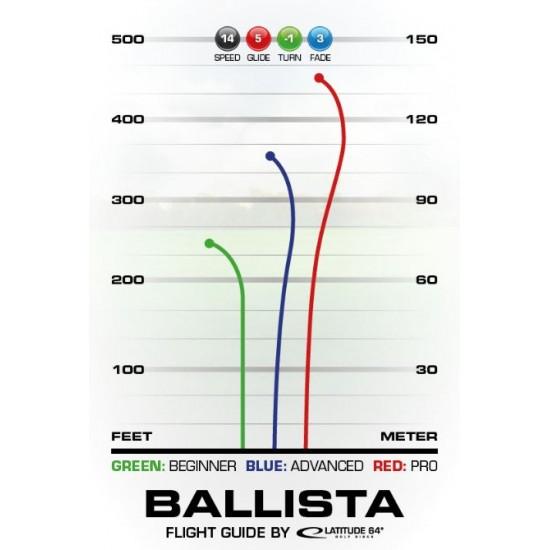 Latitude Ballista - Snow